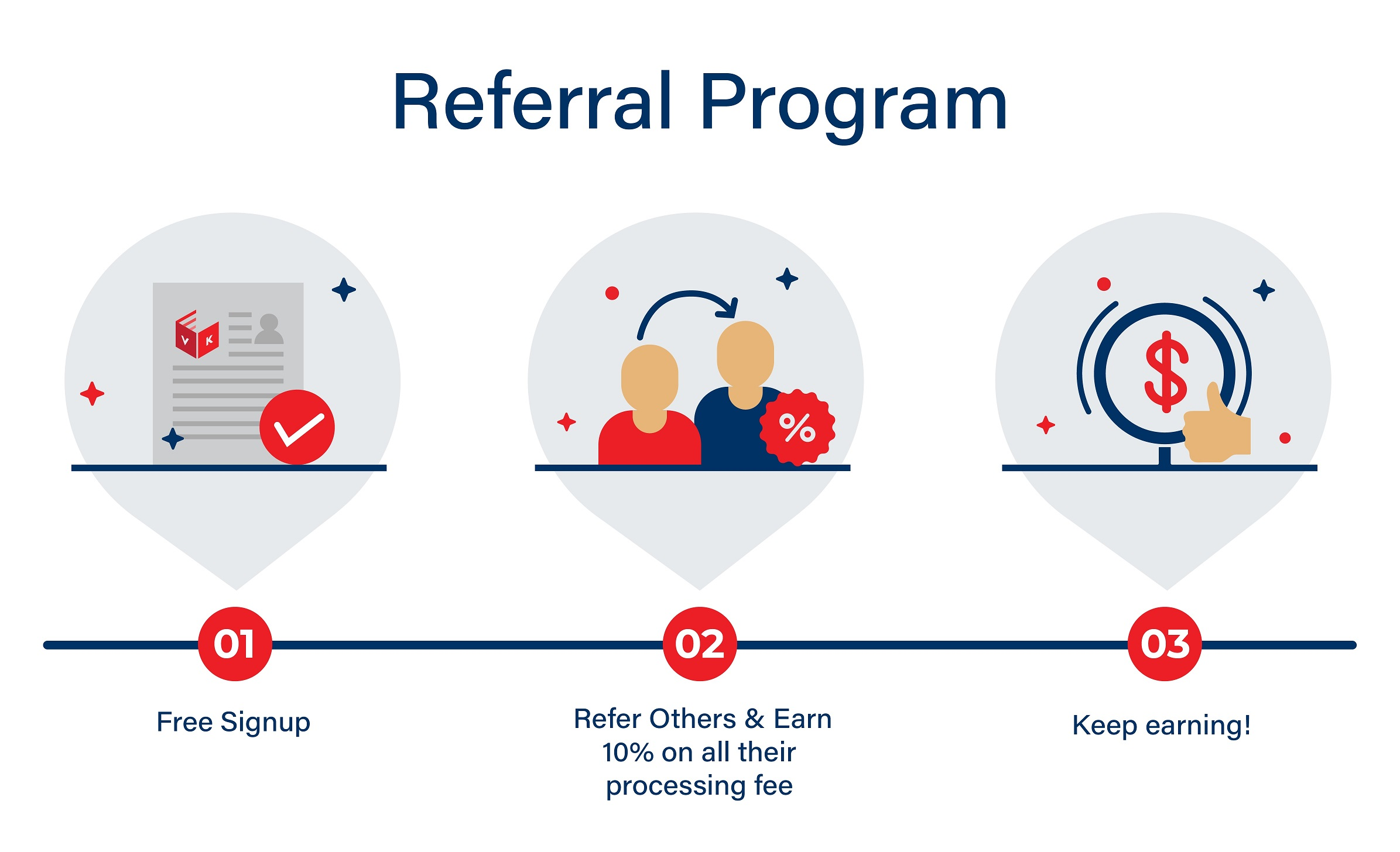 Vyking Ship Referral Program